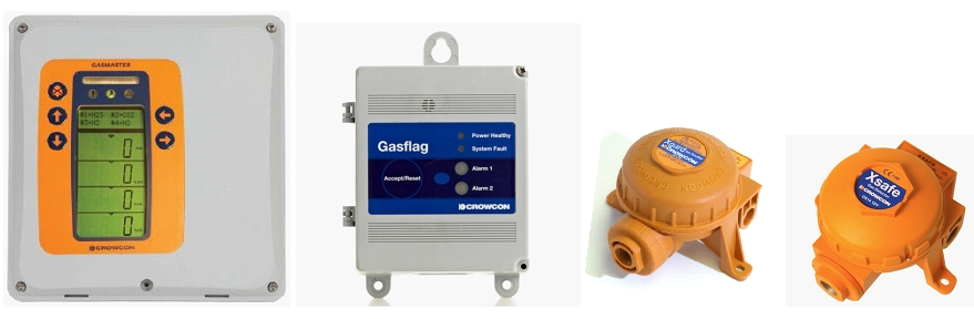Permanently installed gas detectors